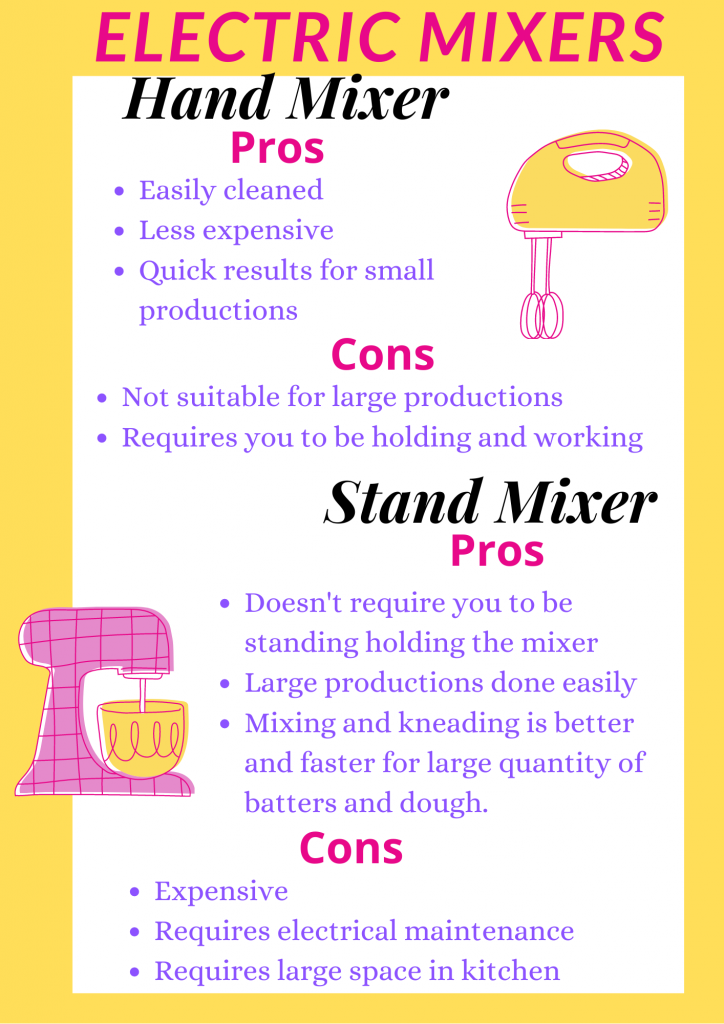 Electric Mixer are important baking tools