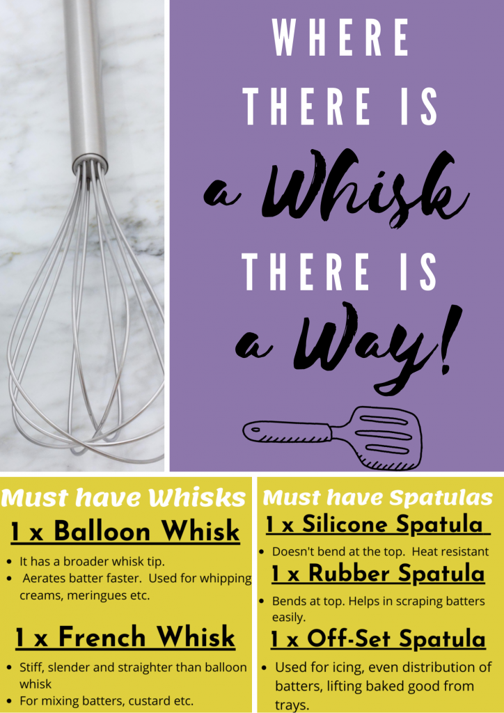 Whisks and Spatulas for baking