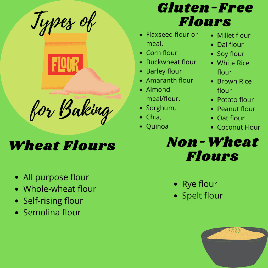 Baking Substitutes for Flour