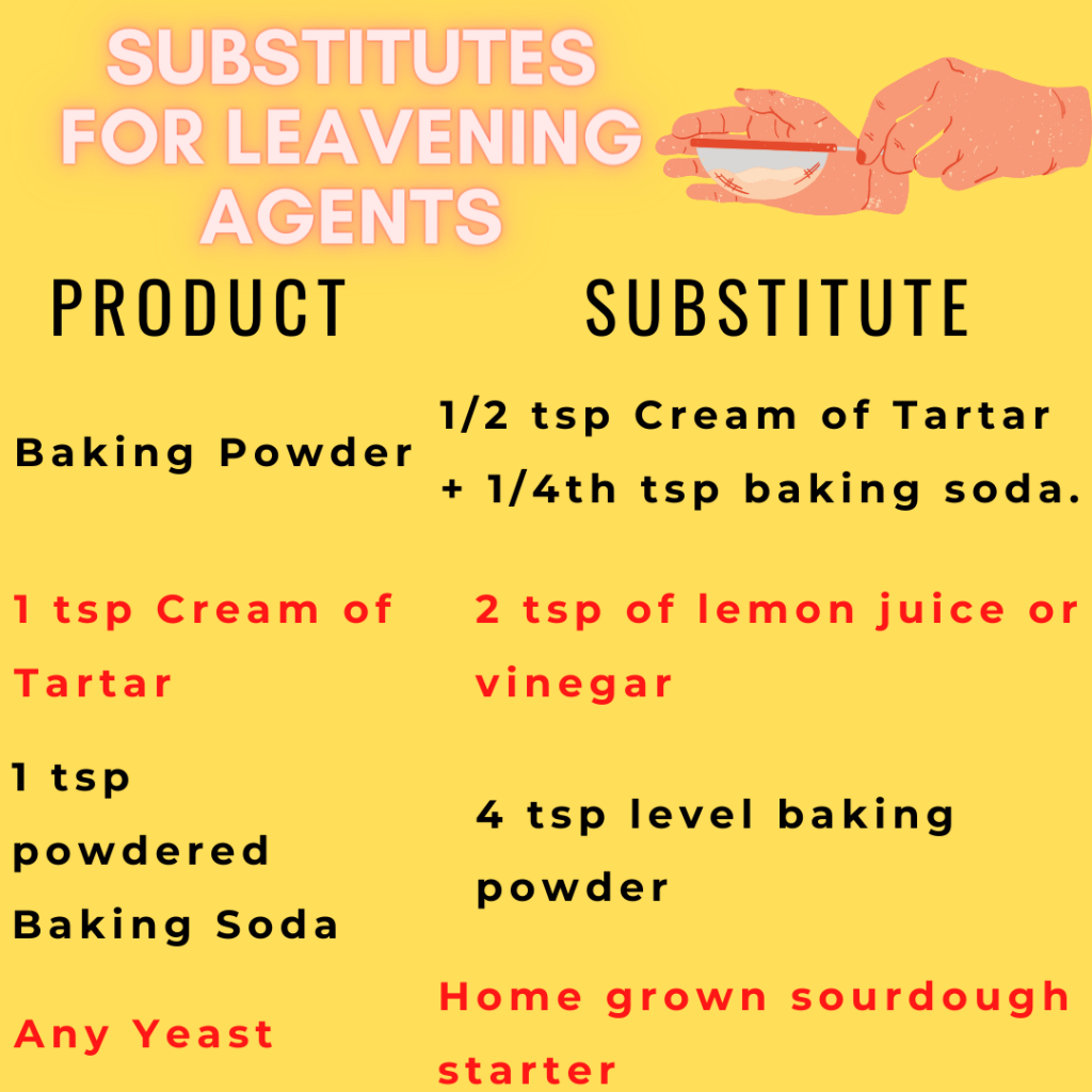 Baking substitutes for leavening agents