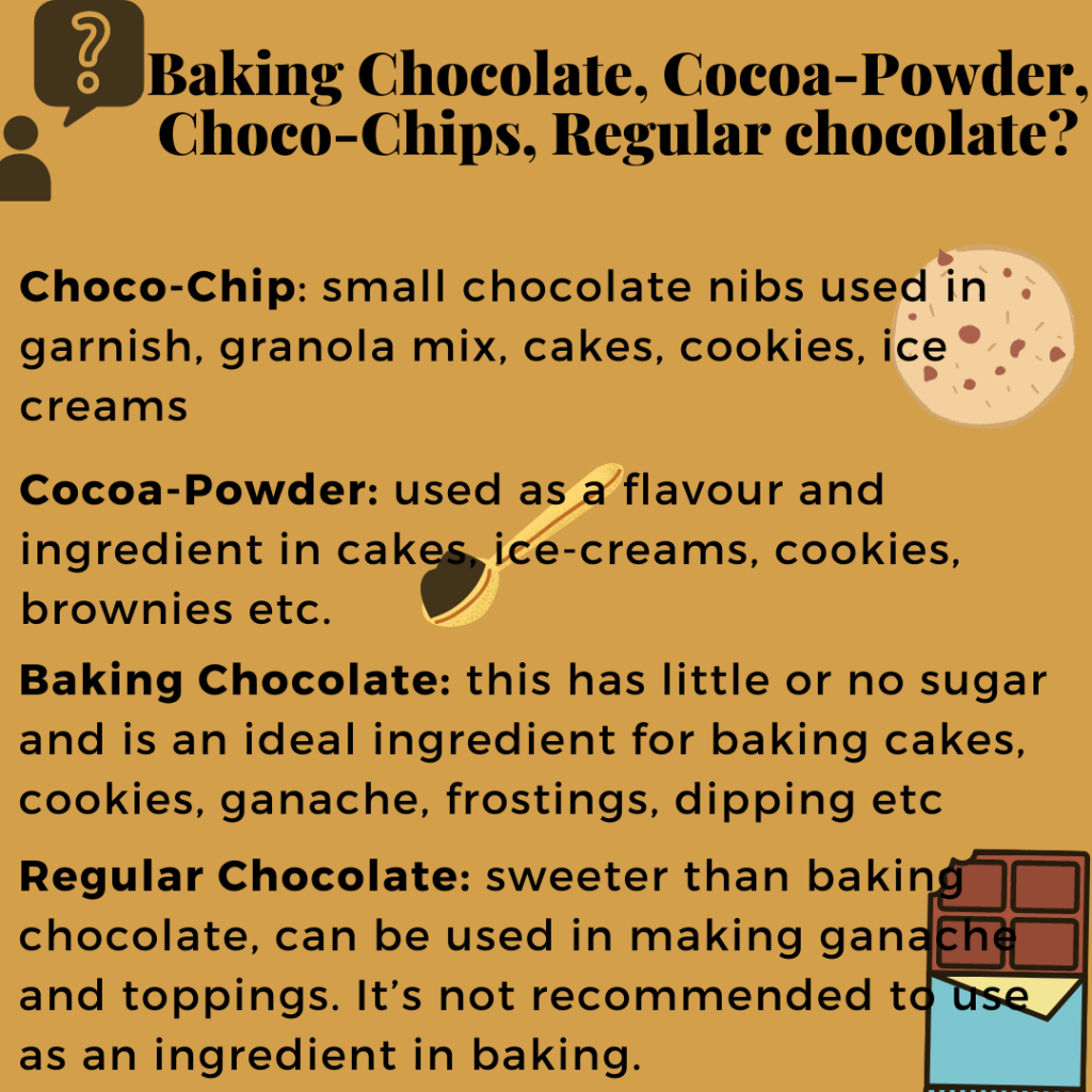 Chocolate substitutes in Baking