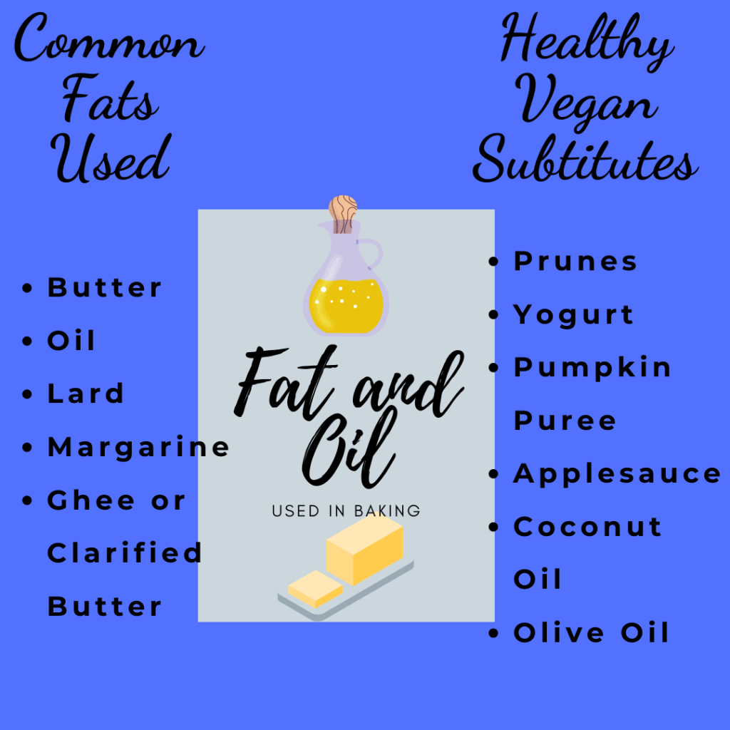 Healthy baking substitutes for Fat
