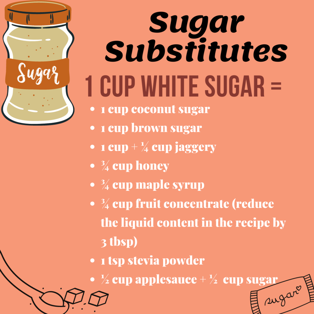 Healthy Baking substitutes for sugar